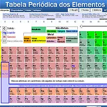 site ptable que disponibiliza