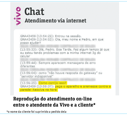 reprodiucao chat vivo