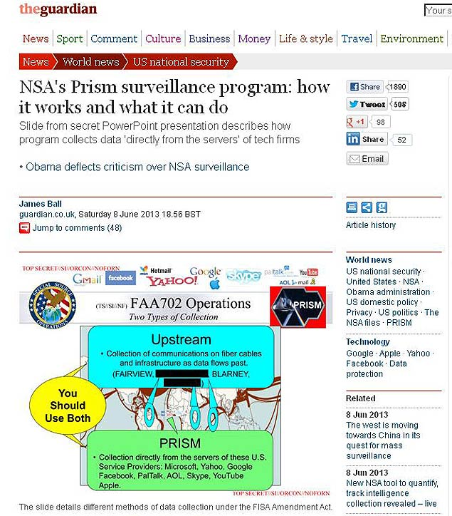 "Artigo do ""Guardian"" revela slide da NSA sobre funcionamento do Prism"