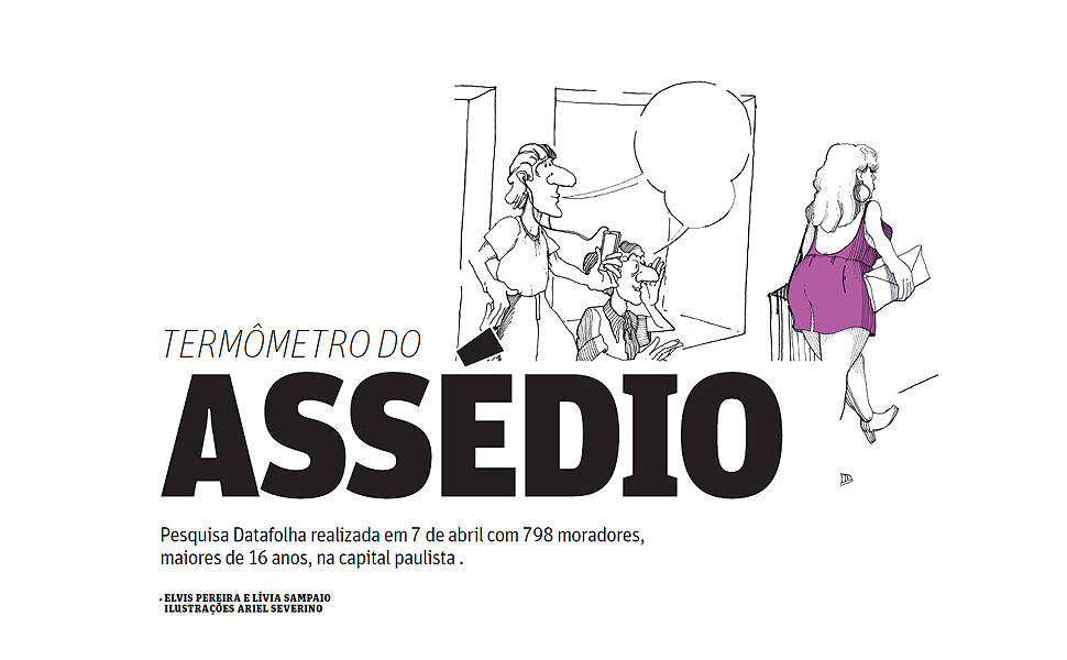 Term�metro do ass�dio