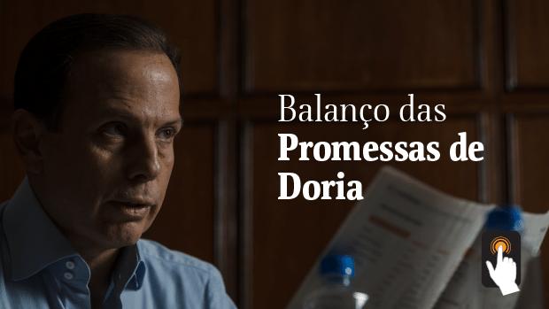 Chamada Balanço das Promessas de Doria - Link para https://arte.folha.uol.com.br/cotidiano/promessas-doria