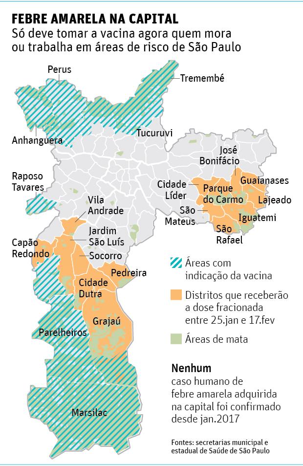 FEBRE AMARELA NA CAPITALSó deve tomar a vacina agora quem mora ou trabalha em áreas de risco de São Paulo
