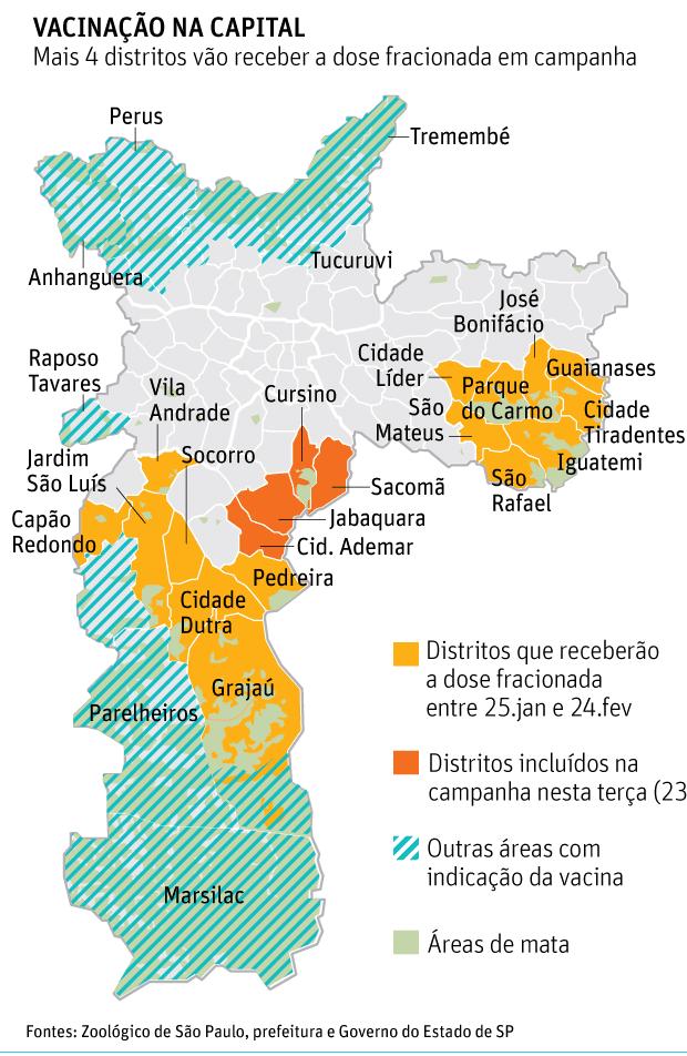 VACINAÇÃO NA CAPITAL Mais 4 distritos vão receber a dose fracionada em campanha