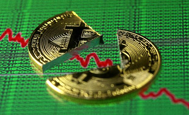 Cotação do bitcoin despenca quase 20% por preocupações envolvendo a criptomoeda