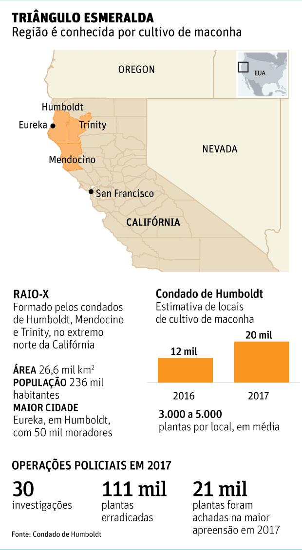 1730881 Triângulo Esmeralda: cultivo legal fomenta economia de cidades californianas