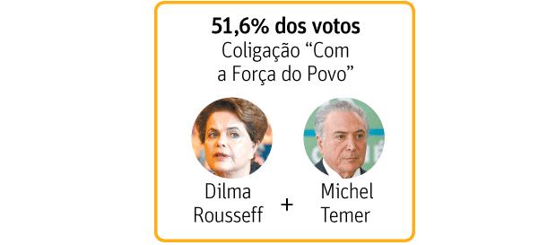 Chapa Dilma + Temer