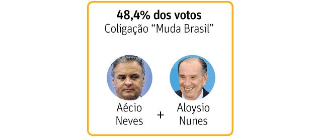 Chapa Aécio + Aloysio