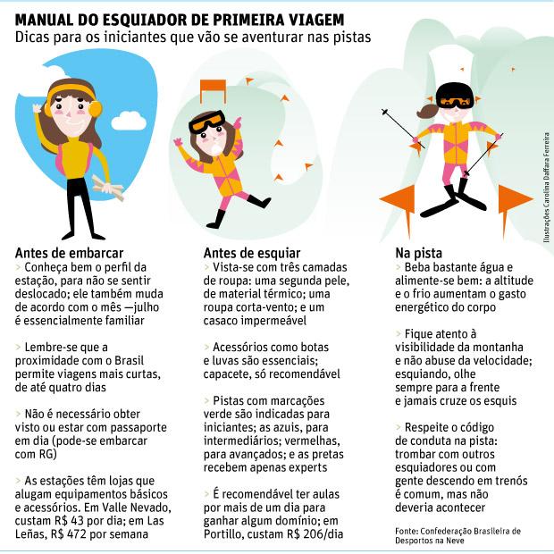 MANUAL DO ESQUIADOR DE PRIMEIRA VIAGEMDicas para os iniciantes que vão se aventurar nas pistas