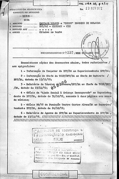 Documentos da ditadura sobre Chico Buarque