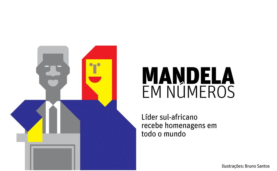 Mandela em números