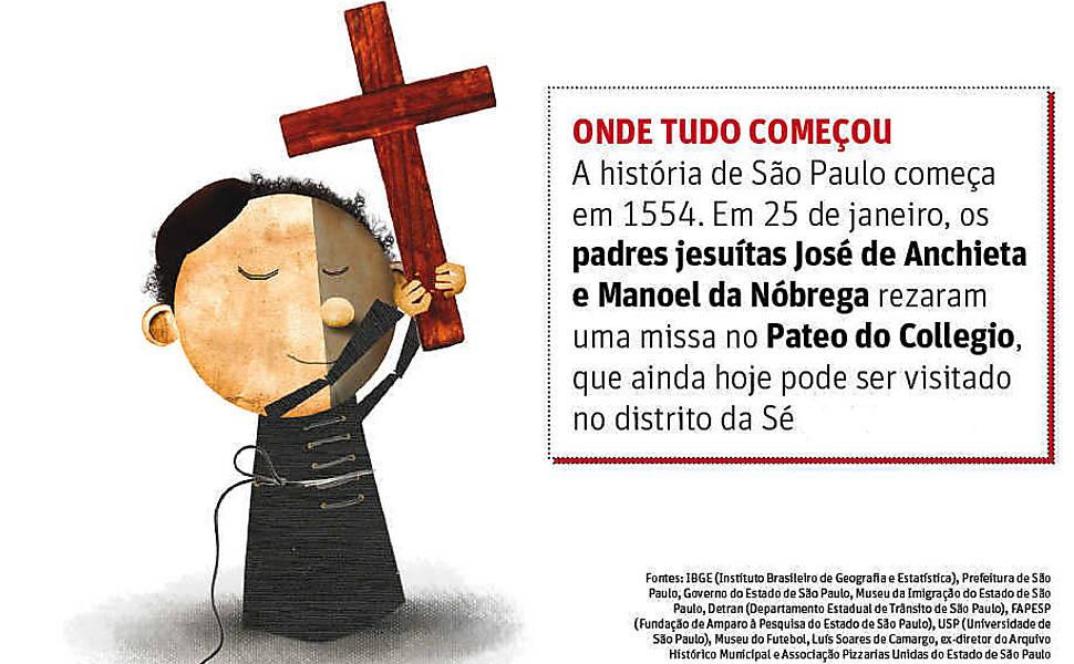 São Paulo, 461 anos