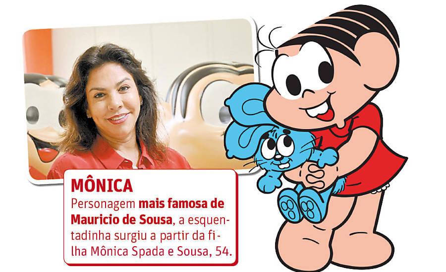 Filhos de Mauricio de Sousa