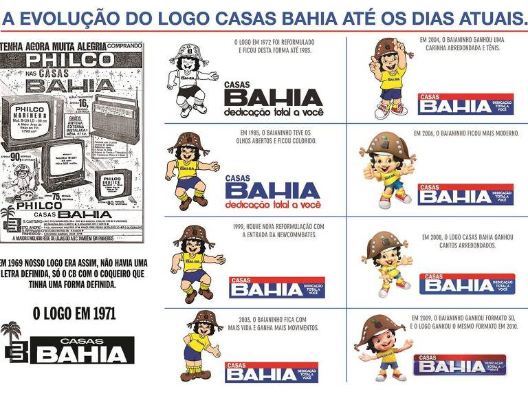 Campanhas históricas das Casas Bahia