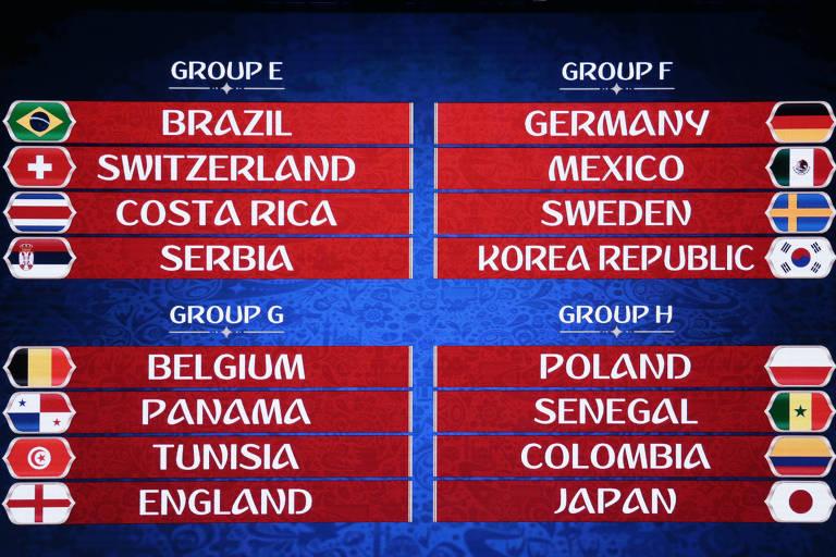 Resultado de imagem para Brasil escapa de campeões mundiais e pode ter a Alemanha nas oitavas