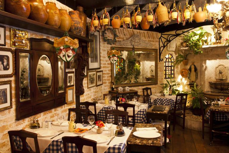 Restaurantes da r. Avanhandava