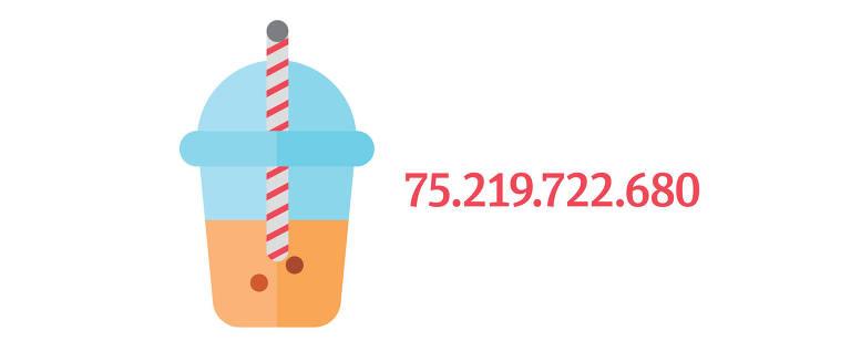 Se cada brasileirousar um canudode plástico por dia, em um ano terão sido consumidos75.219.722.680 canudos.