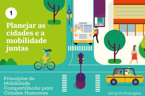 10 Princípios de mobilidade compartilhada para cidades humanas DIREITOS RESERVADOS. NÃO PUBLICAR SEM AUTORIZAÇÃO DO DETENTOR DOS DIREITOS AUTORAIS E DE IMAGEM