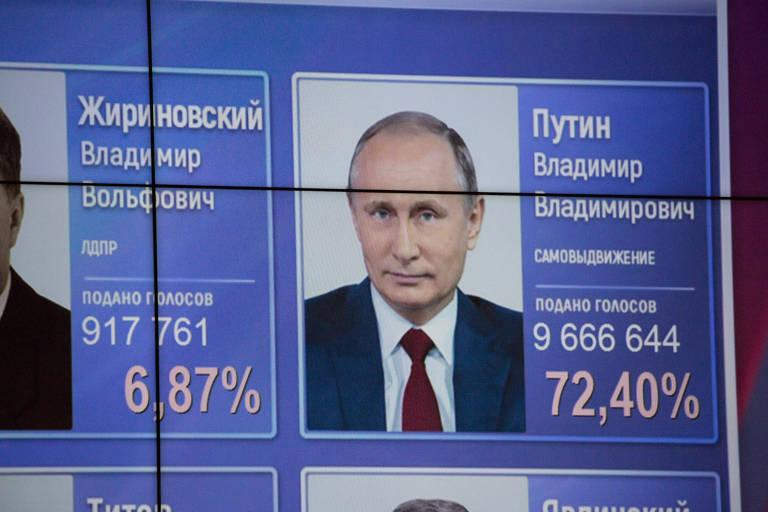Tela mostra o percentual de votação de Putin segundo pesquisa boca-de-urna, neste domingo (18) em Moscou