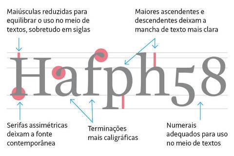 Ajustes tipográficos feitos na reforma gráfica 2018