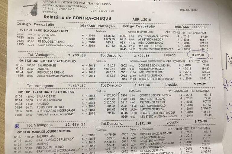 Relatório com os salários de profissionais da Agespisa, empresa de abastecimento de água e esgoto do Piauí