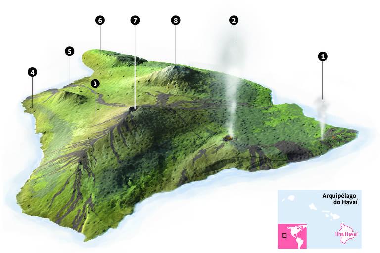 A ilha vulcânica de Havaí