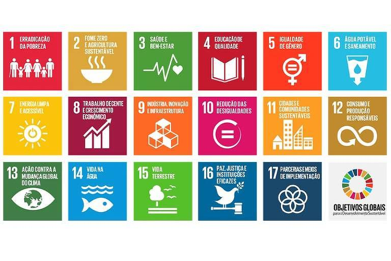 Os 17 ODS (Objetivos de Desenvolvimento Sustentável) da ONU