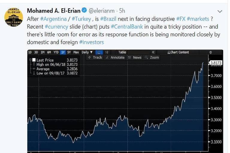 Reprodução de tuíte de El-Erian sobre o Brasil