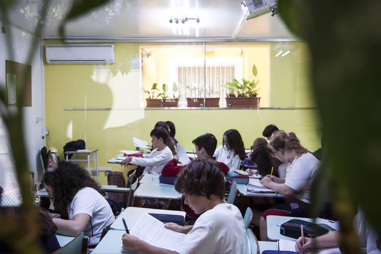 Desempenho nas escolas do Enem