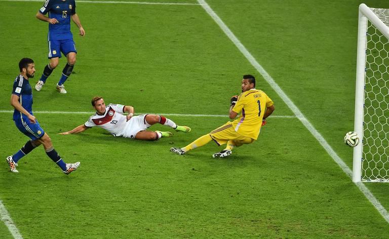 Gols em finais de Copa do Mundo