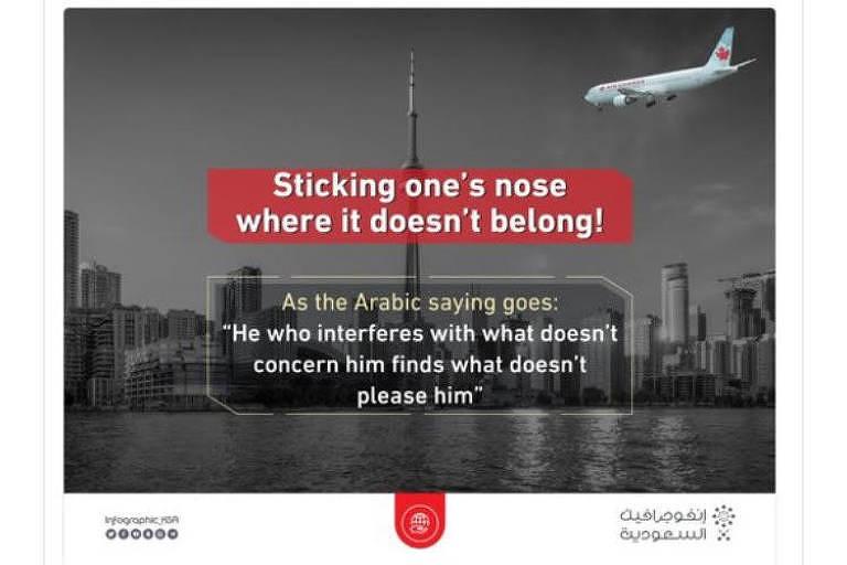 Anúncio de agência estatal saudita ameaça Canadá com 11 de Setembro