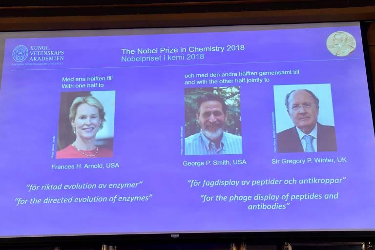 Tela mostra os vencedores do Nobel de Química de 2018