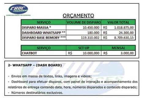 Orçamento de serviço de disparo de mensagens pelo Whatsapp oferecido à campanha de Geraldo Alckmin ORG XMIT: LOCAL1810201721321012 DIREITOS RESERVADOS. NÃO PUBLICAR SEM AUTORIZAÇÃO DO DETENTOR DOS DIREITOS AUTORAIS E DE IMAGEM