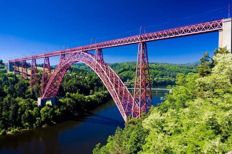 Pontes na Europa