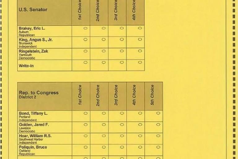 Cédula de votação usada no estado do Maine, nos EUA, permite ao eleitor ranquear seus votos para deputado e senador de acordo com a preferência