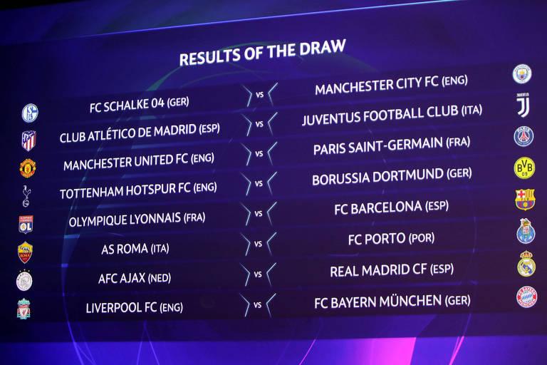 Oitavas da Champions terá PSG x Manchester United e Atlético x Juventus