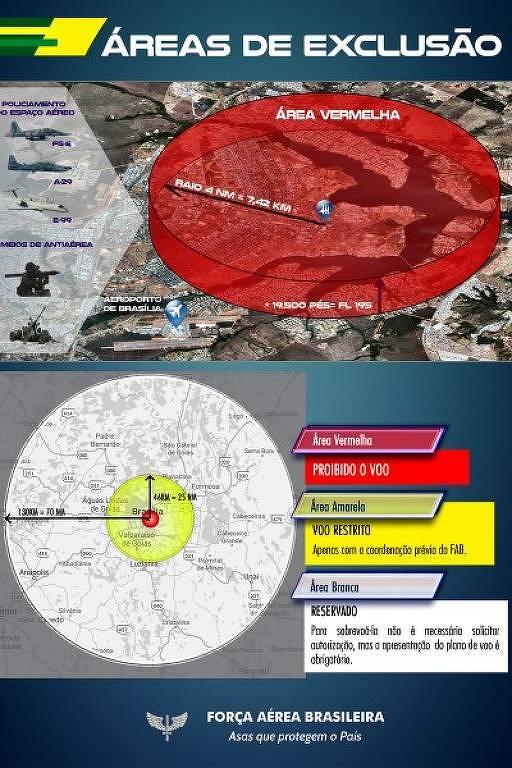 Áreas de exclusão aérea estipuladas pela FAB (Força Aérea Brasileira) em Brasília para a posse de Bolsonaro