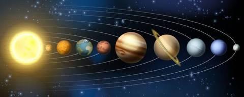 O planeta que está mais próximo da Terra não é necessariamente o que você aprendeu na escola