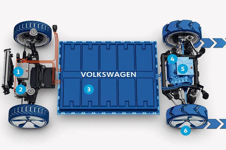 Plataforma da Volks; ela servirá como base para a produção de 50 modelos diferentes, em 2025, promete a montadora