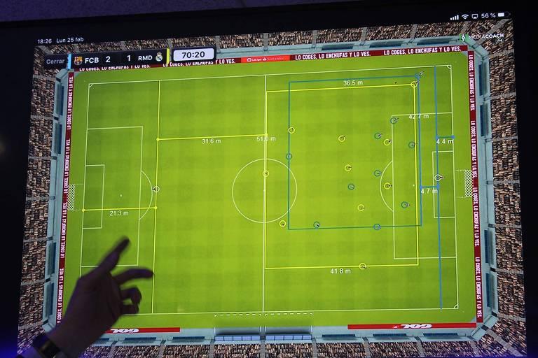 Sistema converte jogos do campeonato espanhol para animação estilo futebol de botão para análises táticas