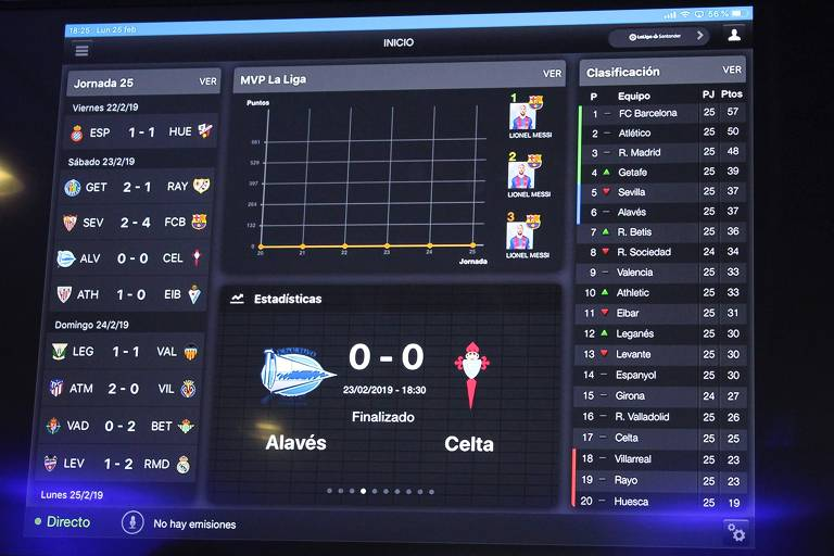 Dados coletados pela LaLiga são enviados em tempo real para tablets das equipes durante as partidas; na tela da televisão, uma reprodução da vista pela comissão técnica nos jogos