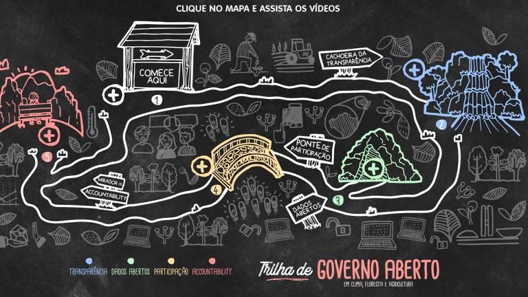 Mapa da Trilha do Governo Aberto, plataforma criada pelo Imaflora