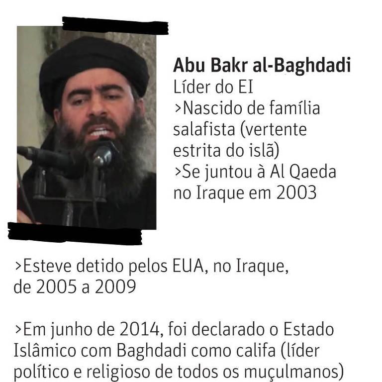Perfil do chefe do Estado Islâmico
