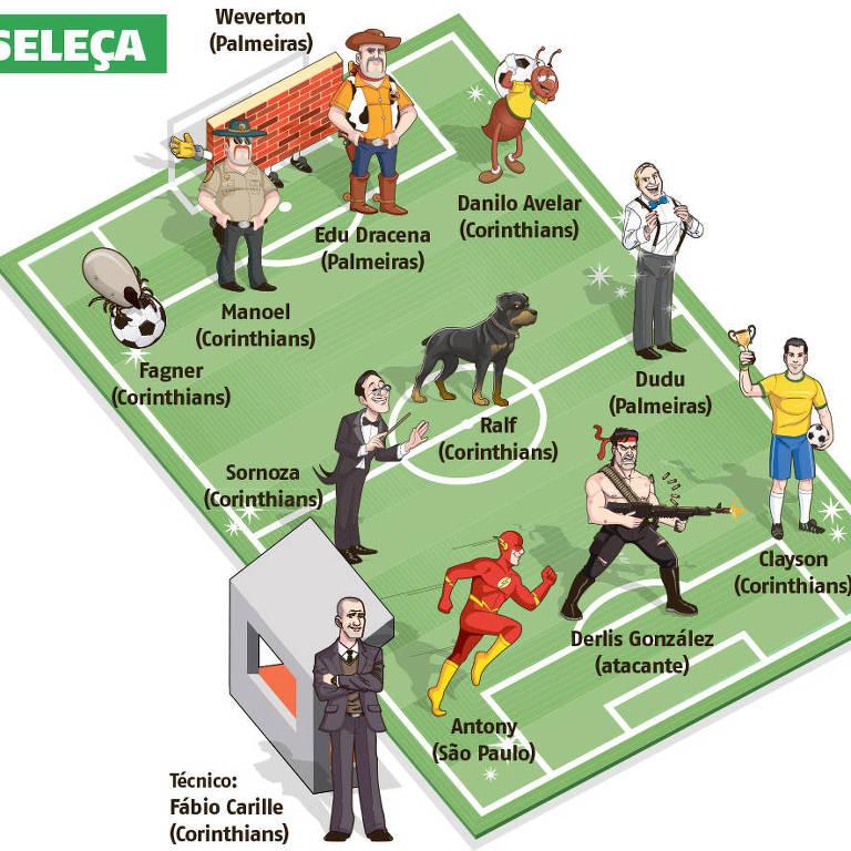 Seleção das semifinais do Paulista