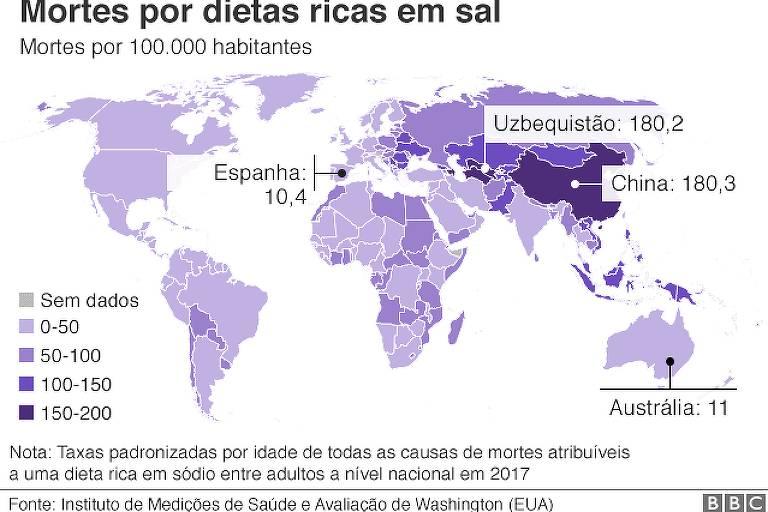 Mortes por dietas ricas em sal