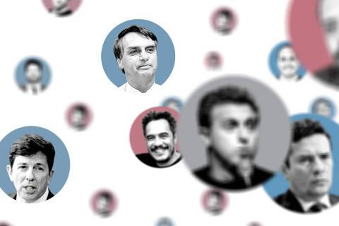 Chamada influências no Twitter GPS ideologico