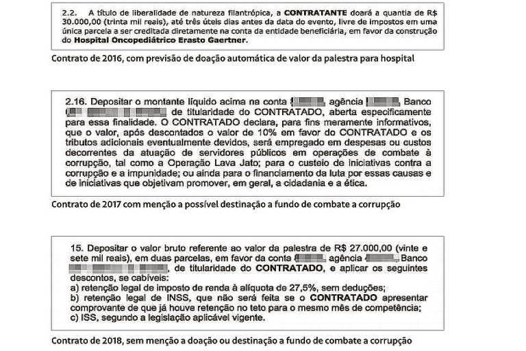 Exemplos de contratos das palestras do procurador Deltan Dallagnol