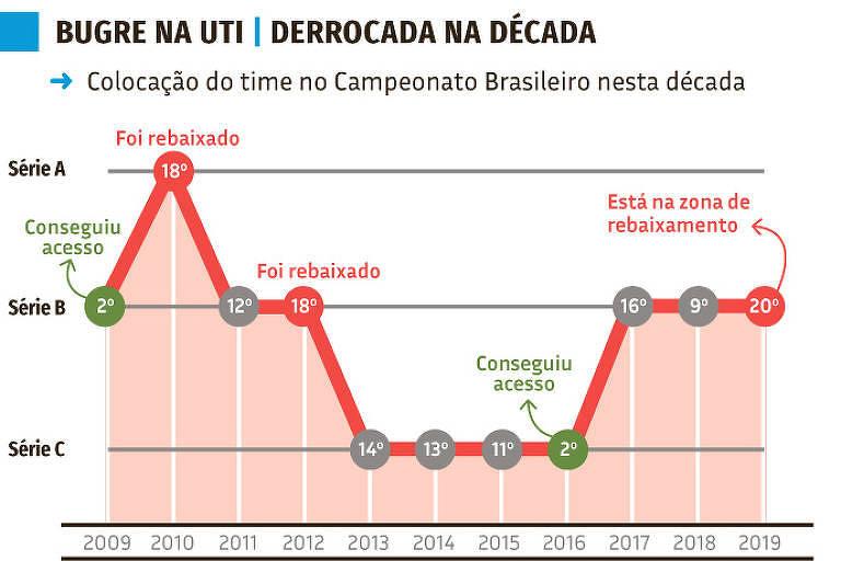 Guarani no Brasileiro
