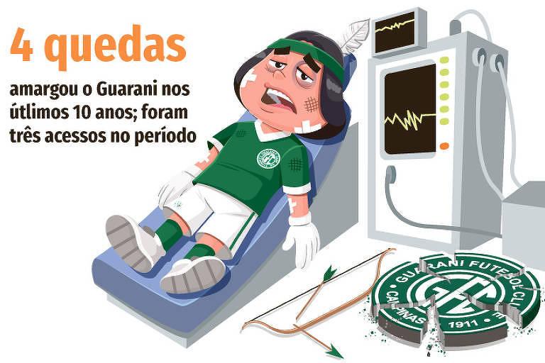Mascote Guarani