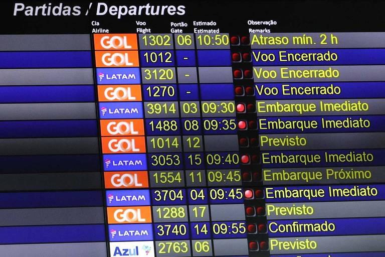 Aérea de baixo custo Jetsmart pode fazer voo doméstico no Brasil, além dos internacionais