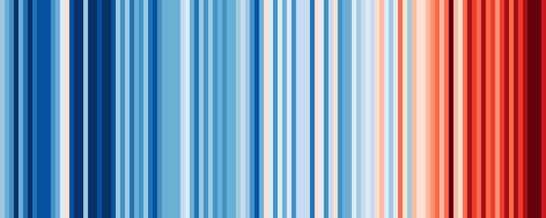 Listras variando de azul claro (à esquerda) para tons de vermelho escuro (à direita)